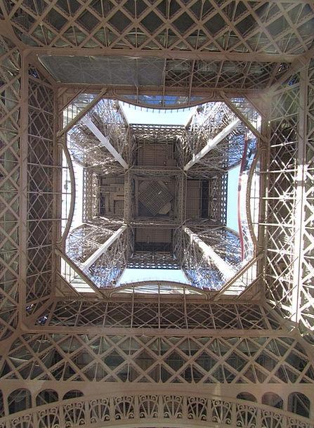 Eiffel Tower Vacation Travel Travel Portable Paris