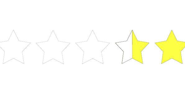 Rating Score Costars Chart Diagram Stars Evaluatio
