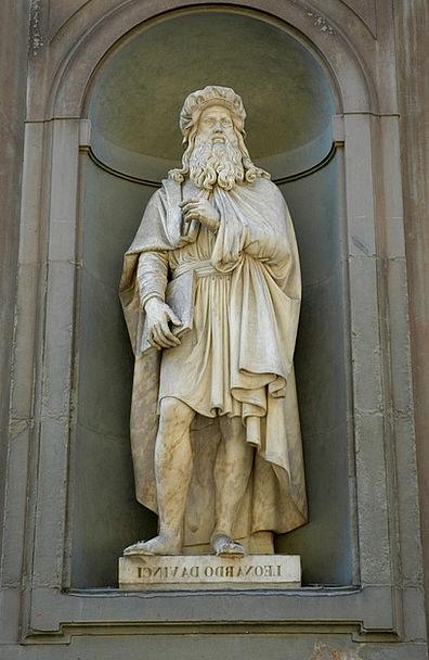 Leonardo Da Vinci Discoverer Intelligence Intellec