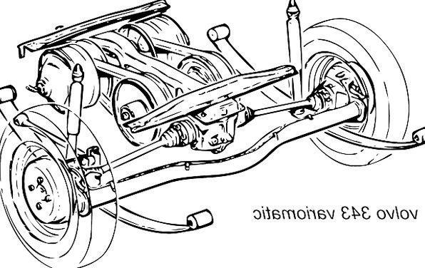 Volvo Suspension Postponement Axel Differential Di