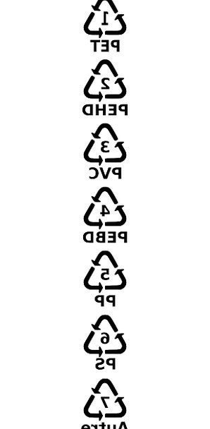 Recycling Reprocessing Ciphers Plastic Malleable S