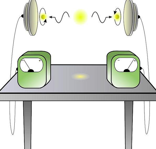 Paradox Inconsistency Trial Quantum Important Expe