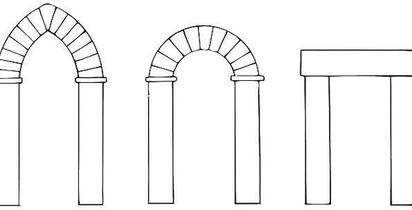 Arches Arcs Buildings Kinds Architecture Historic