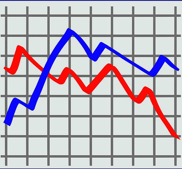 Graph Diagram Numbers Chart Change Alteration Stat