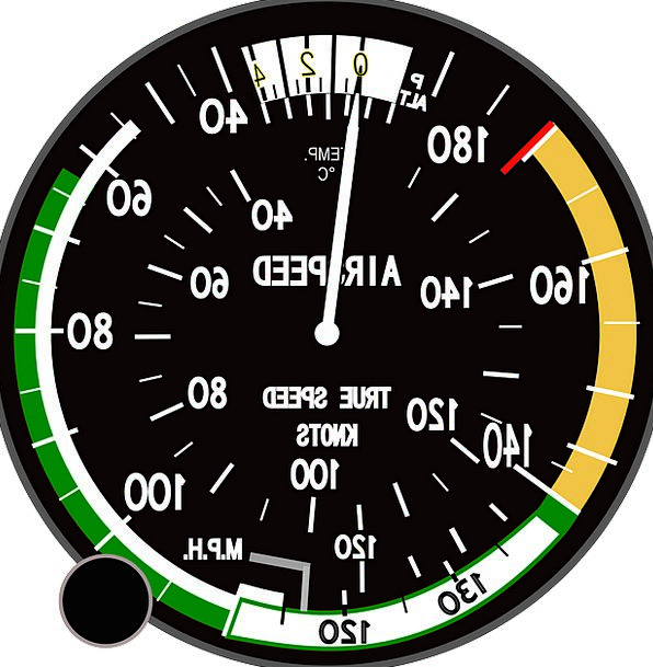 Aircraft Flat Speedometer Speedo Plane Airplane Fl