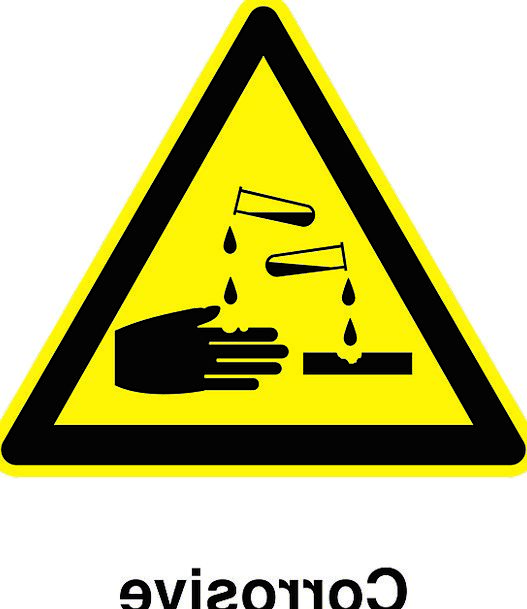 Safety Care Ciphers Corrosion Erosion Signs Symbol