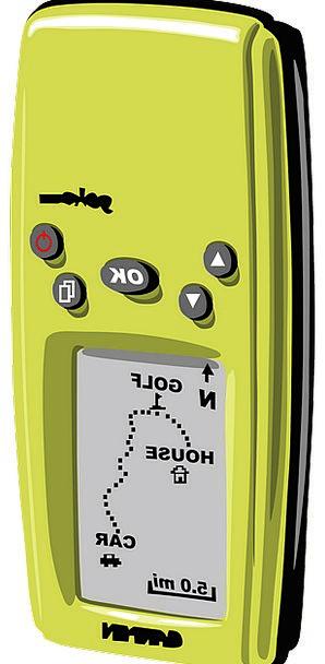 Navigation System Handheld Device Gps Receiver Glo