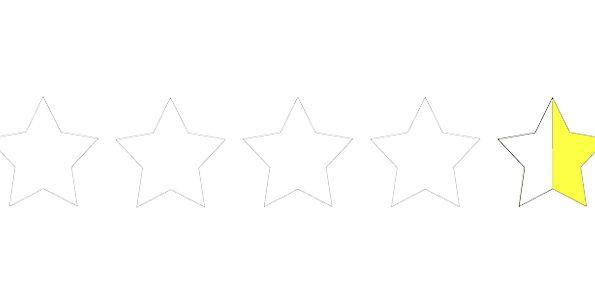 Half Star Finance Deprived Business Rating Score P