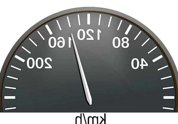 Speedometer Speedo Traffic Transportation Dashboar