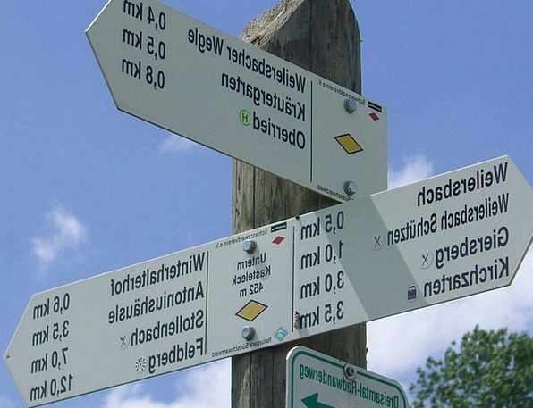 Directory Almanac Signs Shield Protection Signpost