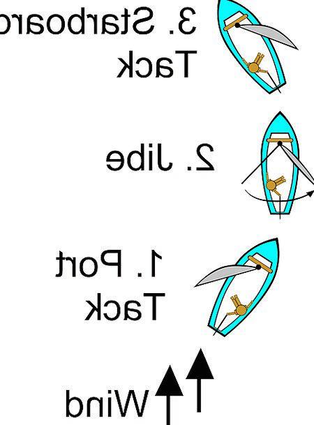 Sailing Marine Drawing Instructions Orders Diagram
