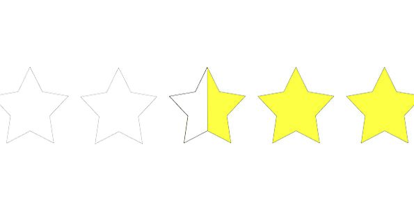 Rating Score Costars Chart Diagram Stars Evaluatio