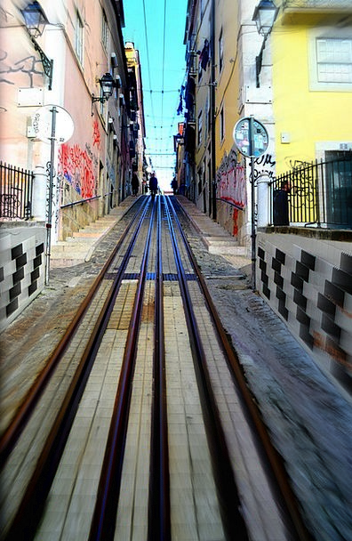 Tram Line Vacation Travel Travel Portable Lisbon T