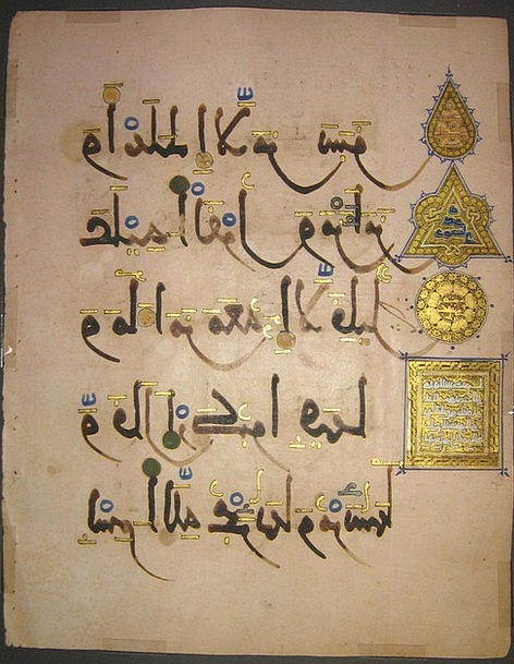 Arabic Characters Symbols Externally Outwardly Hie