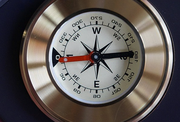 Compass Scope Northern Compass Point North Needle