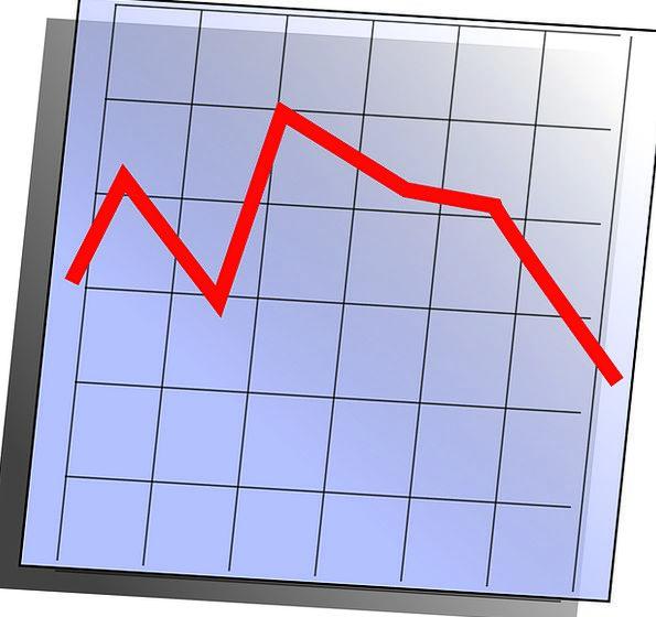 Share Price Stocks Price Development Shares Chart