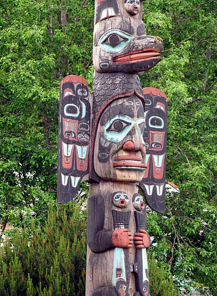 Totem Icon Opposite Faces Expressions Pole Ancient