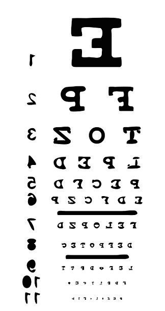 Eye Chart Medical Judgments Health Vision Dream Ey