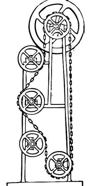 Gears Mechanisms Gesture Mechanics Procedure Motio