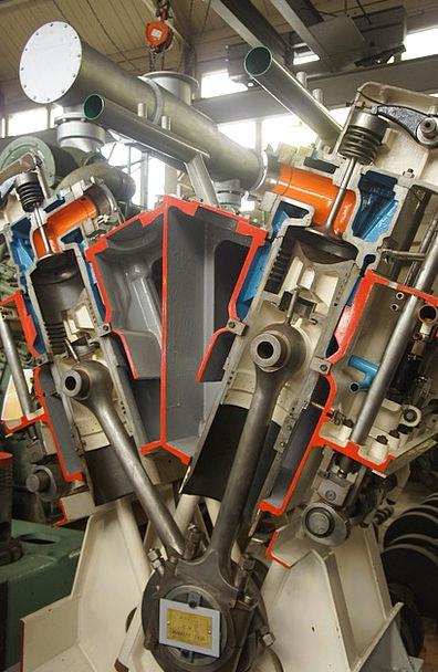 Motor Motorized Mechanism Technique Method Machine