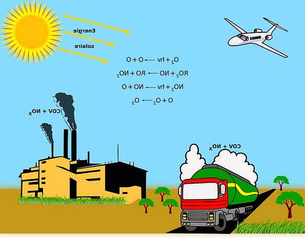 Ozone Landscapes Nature Environment Setting Sun Em