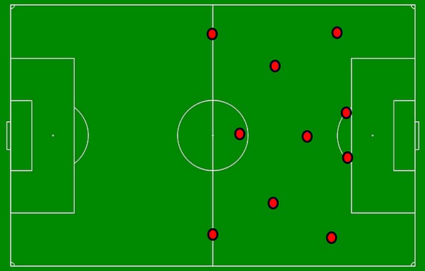 Soccer Field Drawing Team Side Diagram Array Colle