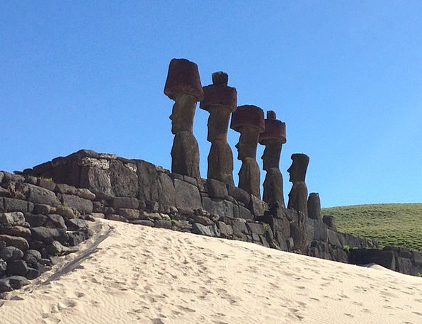 Easter Island Remoteness Aloofness Moai Statuary S