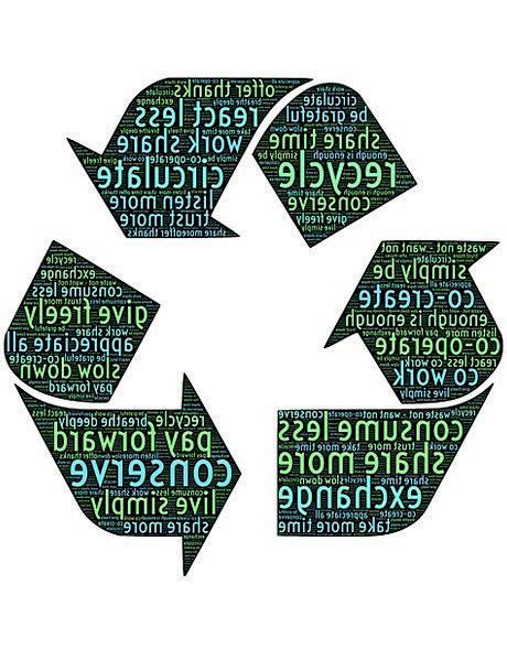 Recycle Reprocess Share Part Recirculate Conservat