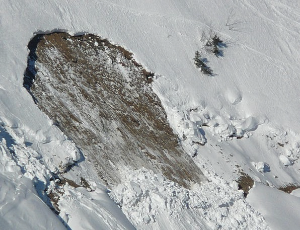 Loose Snow Avalanches Fall Tear Off Tabs Avalanche
