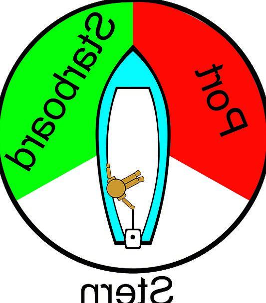 Sail-Port-Starboard Marine Rules Rubrics Sailing S