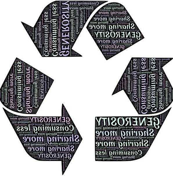 Consumption Ingesting Reprocessing Generosity Kind
