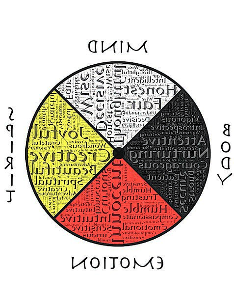 Medicine Wheel Completeness Well Being Wholeness Four Directions