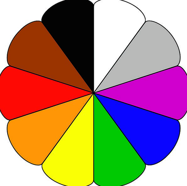 Colours Circle Ring Rainbow Colors Sides Round Rot