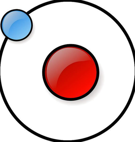Atom Center Electron Nucleus Rotate Alternate Rota
