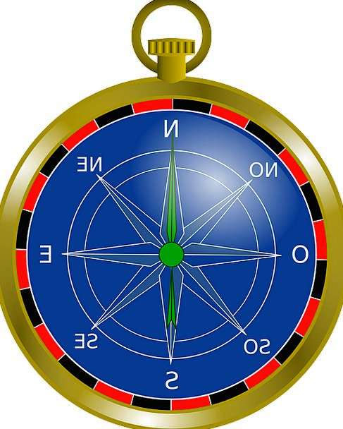 Compass Scope Vacation Travel Tool Instrument Wind