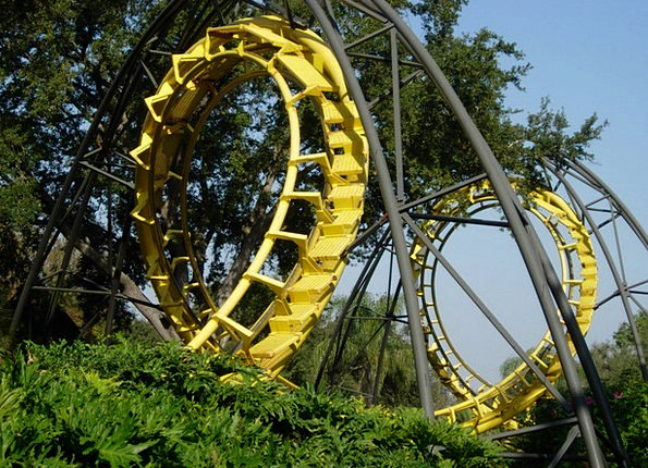 Roller Coaster Trip Florida Ride Twisted Year Mark