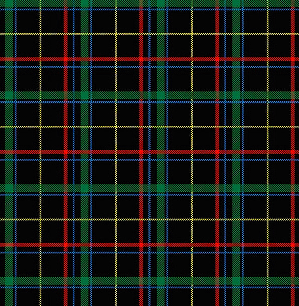 Plaid Checkered Textures Backgrounds Checks Paymen
