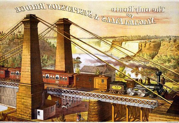 Niagara Falls Suspension Bridge Viaduct Niagara If